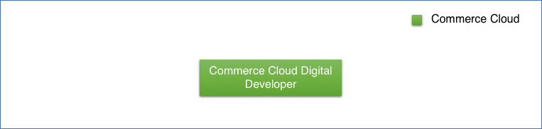 Commerce-Cloud.png